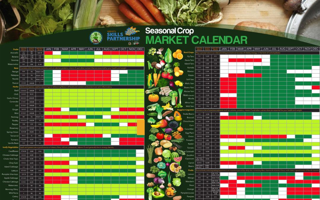 2019 Vanuatu Seasonal Crop Calendar